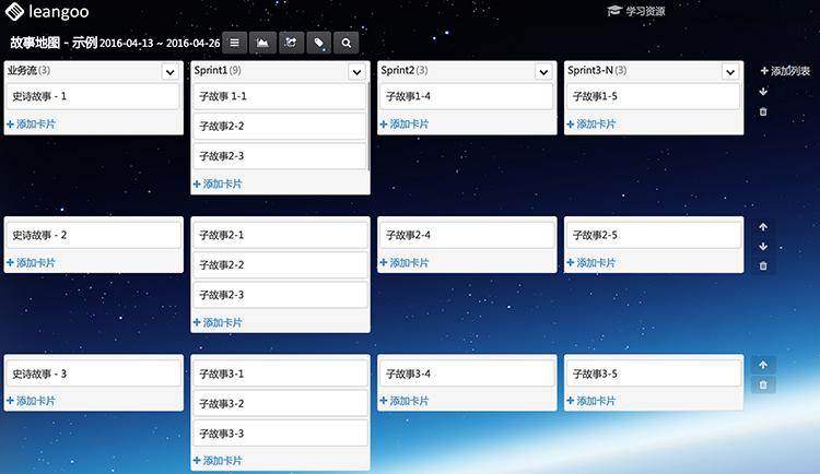 storymap_3