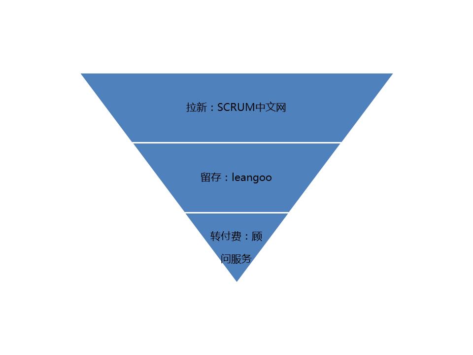 it桔子倒三角