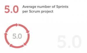 scrum中文网scrum行业报告10