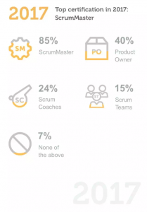 scrum中文网scrum行业报告12