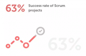 scrum中文网scrum行业报告13