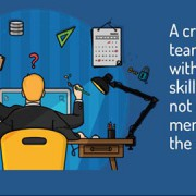 leangoo跨职能团队并不意味着每个人都具备所有技能