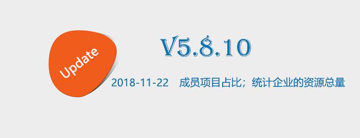 Leangoo 5.8.10 版发布