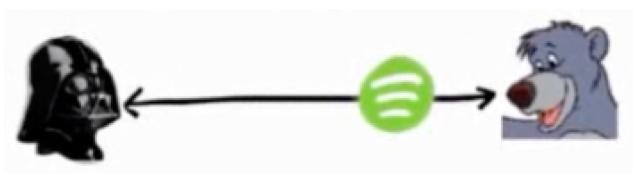 scrum中文网Spotify4